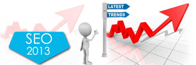 Ongoing marketing trends of 2013