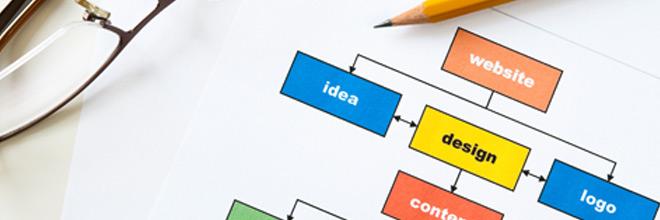 Planning & Deploying guide for establishing websites